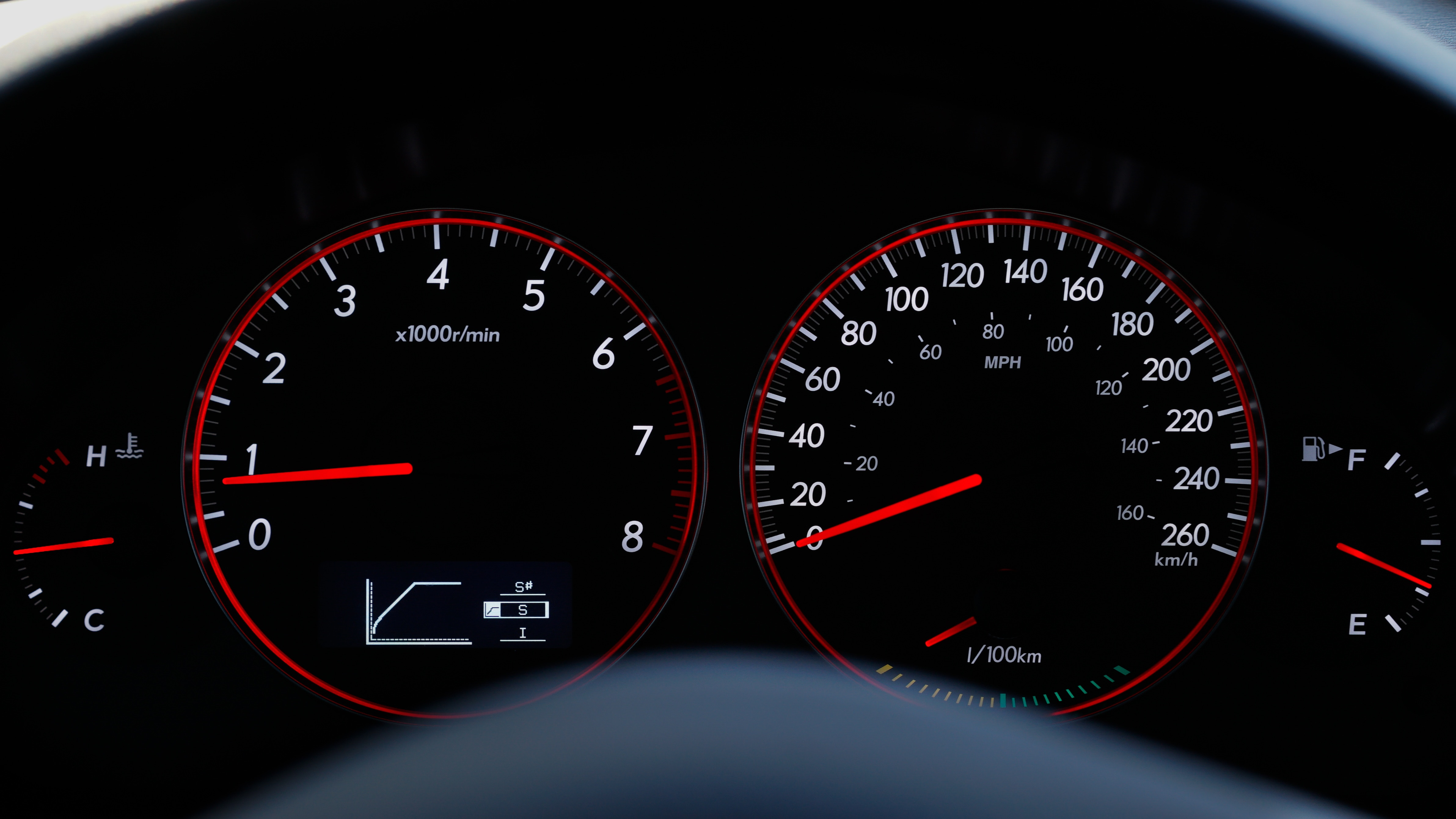 Just How Important Is The Speed Of Your Website ?